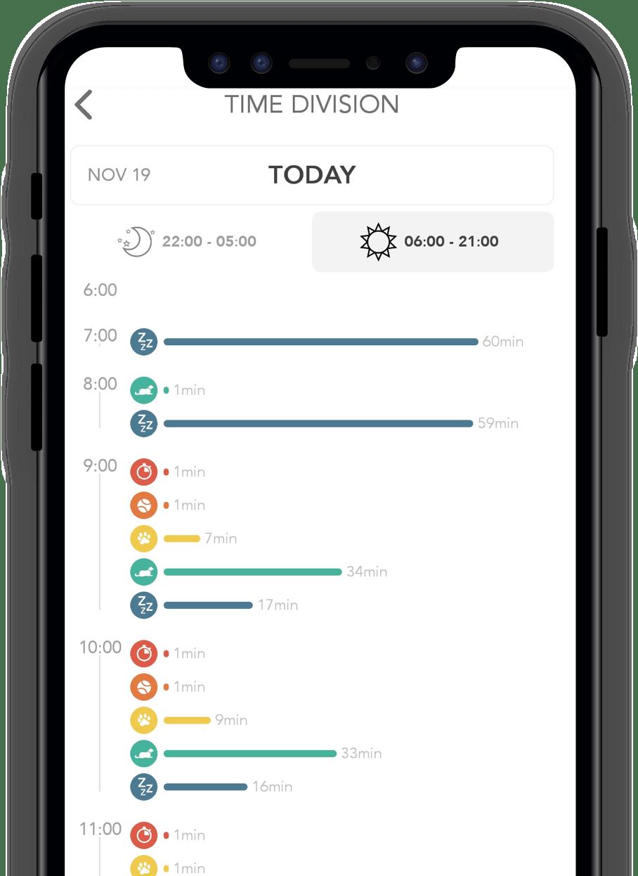 come-funziona-l-activity-tracking